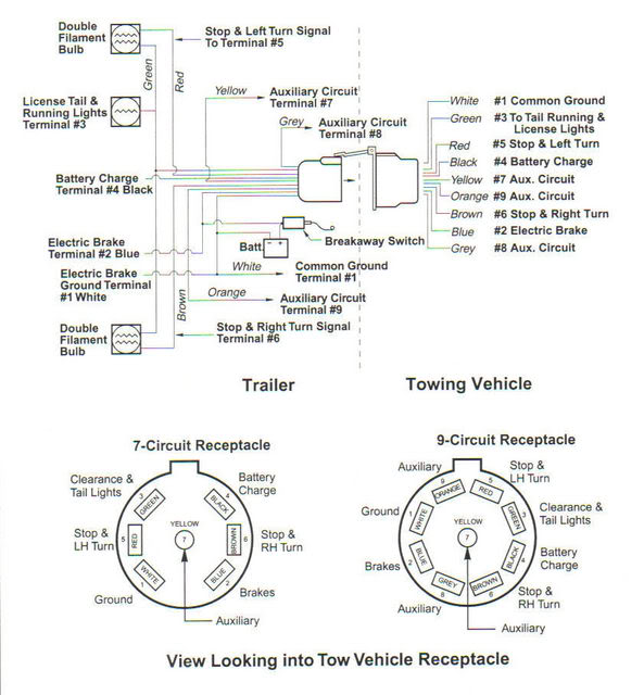Trailer Wiring Diagram For Gmc Sierra : Total newbie questions sunline coach owner s club