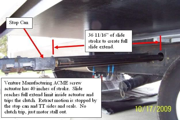 Slide Room Wouldn't Extend – sheared pins - Sunline Coach ... on